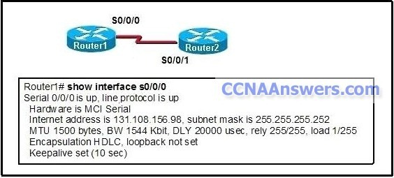 EWAN Practice Final Exam 2011 thumb CCNA 4 Practice Final Exam V4.0 Answers