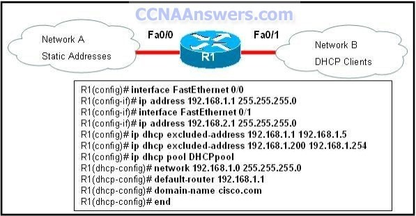 The hosts in network A all have static addresses that are assigned in the 192.168.2.0.24 network