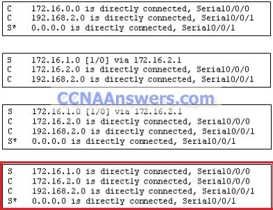 CCNA 2 Practice Final Exam Answers thumb CCNA 2 Final Exam Answers 2012