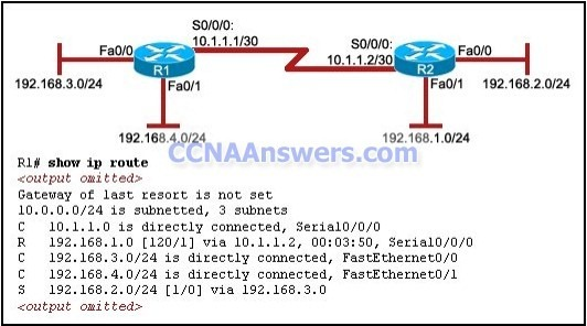 CCNA Answers 2012