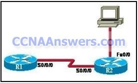 CCNA Final Exam 2012 thumb CCNA 2 Final Exam Answers 2012