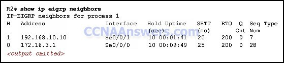 Final Exam thumb CCNA 2 Final Exam Answers 2012