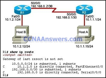 Protocoles et concepts de routage Version 4.0 thumb CCNA 2 Final Exam Answers 2012