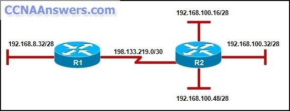 Routing Protocols and Concepts Final Exam Answers