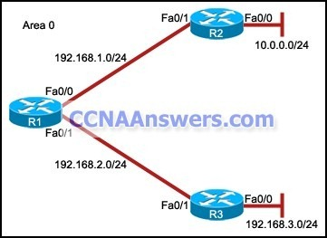 The interfaces of all routers are configured for OSPF area 0