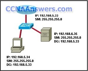 CCNA Discovery 1 Chapter 5