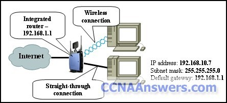 CCNA Discovery 1 Chapter 9