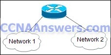 Networking for Home and Small Businesses Chapter 3 thumb CCNA Discovery 1 Chapter 3 V4.0 Answers