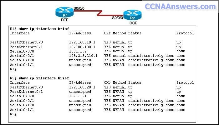 A network administrator is troubleshooting the serial connection between R1 and R2