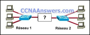 CCNA Discovery 2 Chapter 3