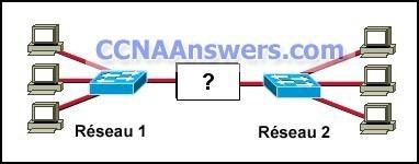 CCNA Discovery 2 Chapter 3 V4.1 Answers