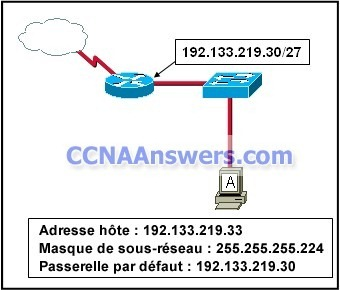 CCNA Discovery 2 Chapter 4 V4.1 Answers