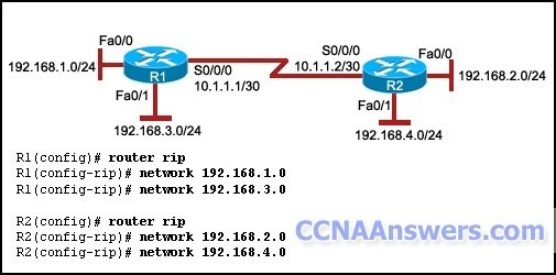 CCNA Discovery 2