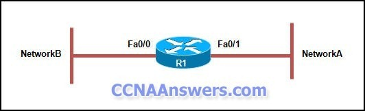 CCNA Discovery Working at a Small to Medium Business or ISP Version 4.1 thumb1 CCNA Discovery 2 Chapter 9 V4.1 Answers