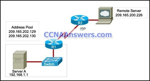 CCNA Discovery
