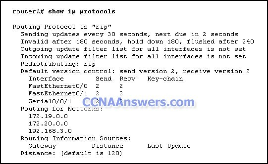 CCNA Discovery 2 Chapter 6 V4.1 Answers