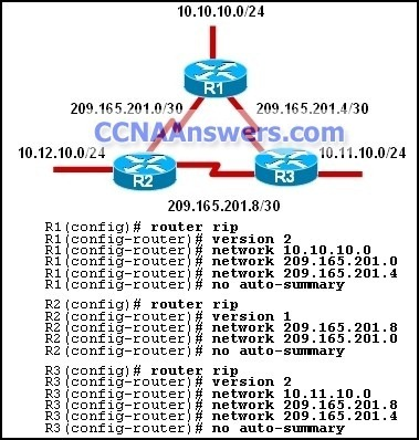 CCNA Discovery 2 Chapter 9 V4.1 Answers