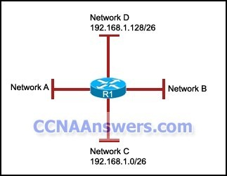 The network administrator has added networks A and B