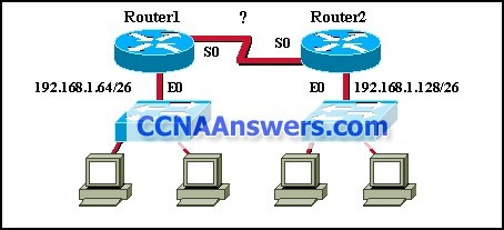 CCNA Discovery 3 Chapter 4 V4.0 Answers