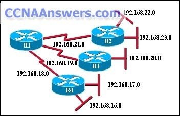 CCNA Discovery 3 Chapter 4