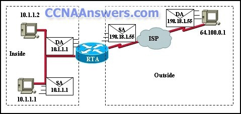 CCNA Discovery- Introducing Routing and Switching in the Enterprise (Version 4.0)