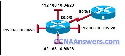 CCNA Discovery Introducing Routing and Switching in the Enterprise (Version 4.0)