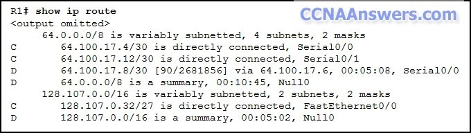 What is represented by the Null0 route for the 128.107.0.0 network
