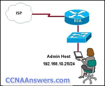 A network administrator needs to configure an access list that will allow the management host with an IP address