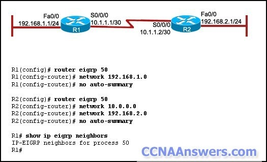 Both routers are configured to use the EIGRP routing protocol