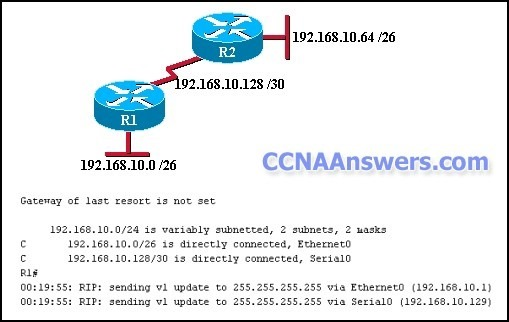 Both routers are configured using RIPv1