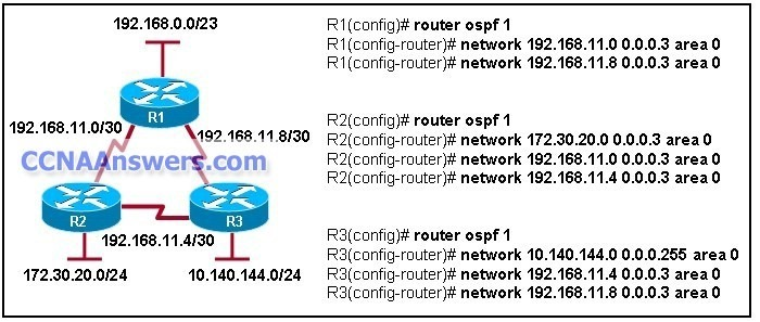 Given the network topology and OSPF configuration, what two problems exist in this network