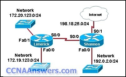 Hosts from 172.19.123.0 are not allowed access to 192.0.2.0 but should be able to access the Internet