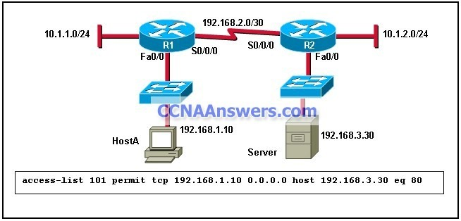 Which two traffic types will reach the server