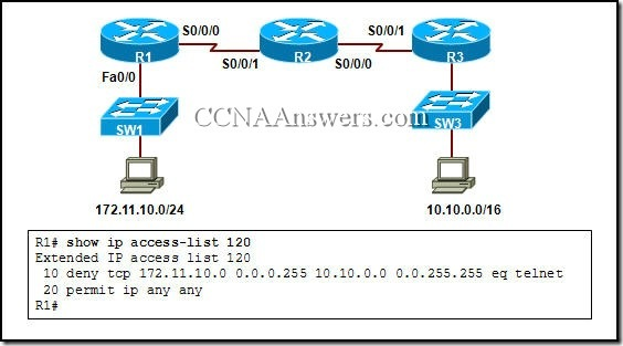 AccessingtheWANChapter5Answers thumb CCNA 4 Chapter 5 V4.0 Answers