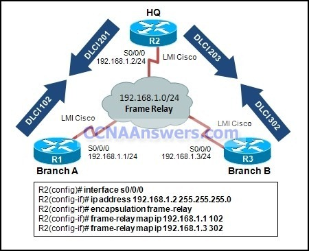 CCNA 4 Final Exam Answers 2011
