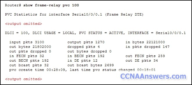 CCNA 4 thumb CCNA 4 Final Exam Answers 2011