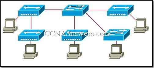 CCNA 1 Chapter 10 V4.0 Answers (10)