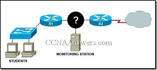 CCNA 1 Chapter 10 V4.0 Answers (2)