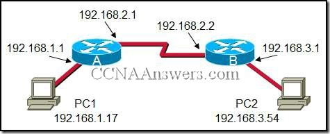 CCNA 1 Chapter 10 V4.0 Answers (5)