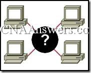 CCNA 1 Chapter 10 V4.0 Answers (7)