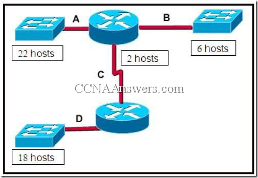 CCNA 1 Chapter 10 V4.0 Answers (9)