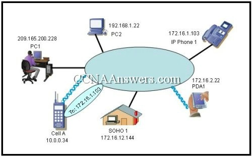 CCNA Networking Chapter 2 Quiz