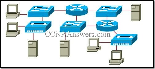 CCNA 1 Chapter 5 (2)
