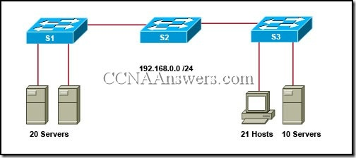 CCNA 1 Chapter 5 (4)