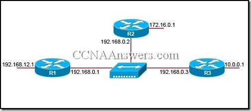 CCNA 1 Chapter 5 (5)