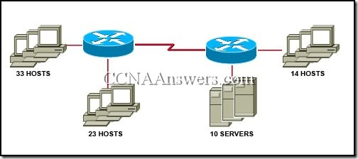 CCNA 1 Chapter 6 (1)
