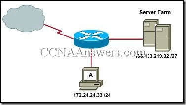 CCNA 1 Chapter 6 (4)