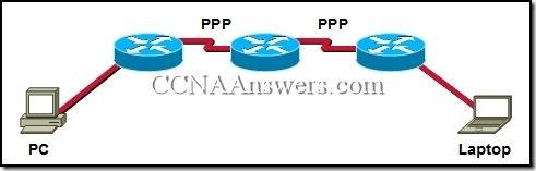 CCNA 1 Chapter 7 V4.0 Answers (1)