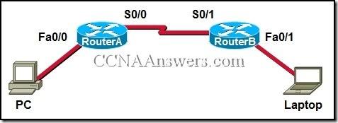 CCNA 1 Chapter 7 V4.0 Answers (4)
