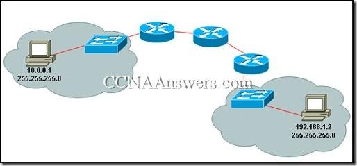 CCNA 1 Final Exam Answers 2011